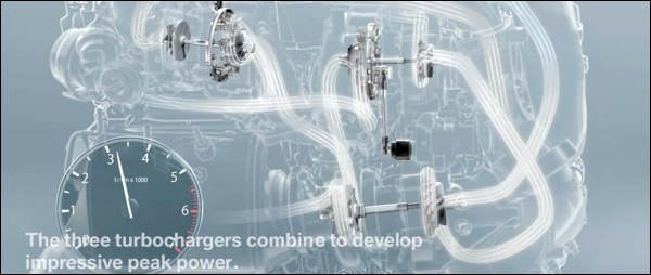 BMW Tri-Turbo Diesel