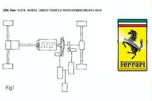 Ferrari 4x4 Hybride