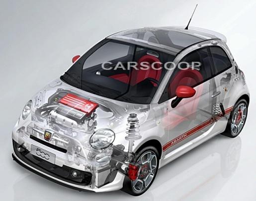 Gelekt: Fiat 500 Abarth