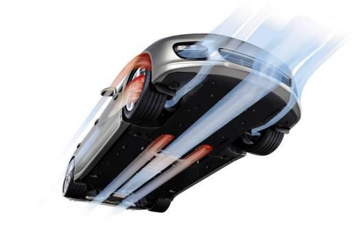 Porsche Panamera Aerodynamica