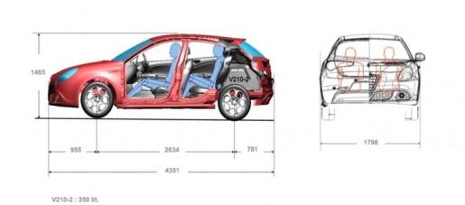 Afmetingen Alfa Romeo Giulietta