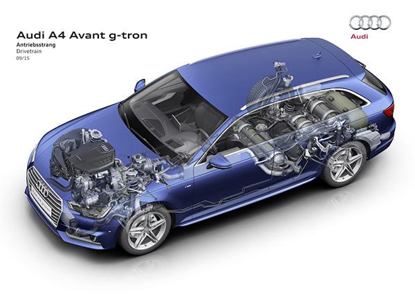Nieuwe Audi A4 Avant ook als g-tron CNG beschikbaar [170 pk / 270 Nm]