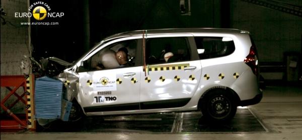 Dacia Lodgy Euro NCAP