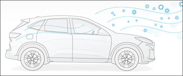Nieuwe Ford luchtfilter beschermt tegen hooikoorts, allergieën en virussen (2020)