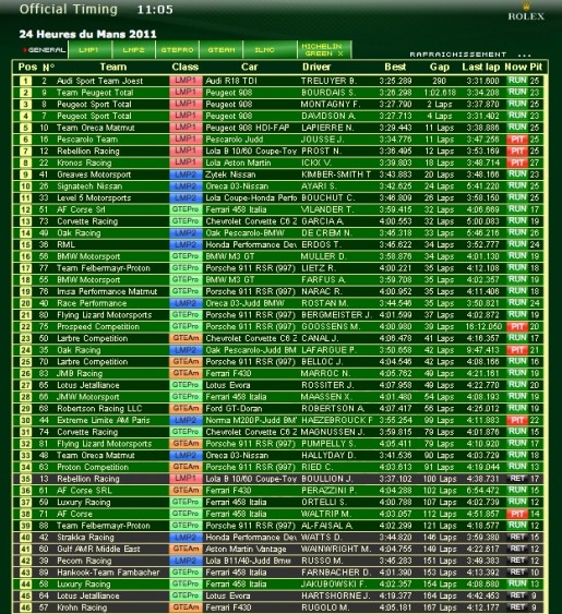 Le Mans Update 11u