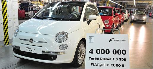 4 000 000_Silnik 1,3 MJtd FIAT 500_FAP_Zaklad-Tychy