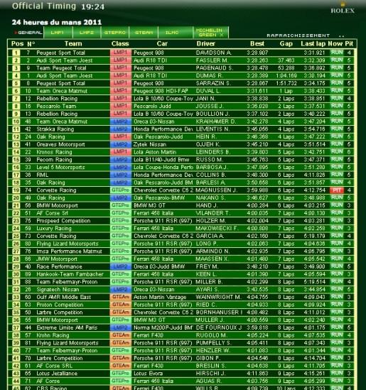 Timetable 19u