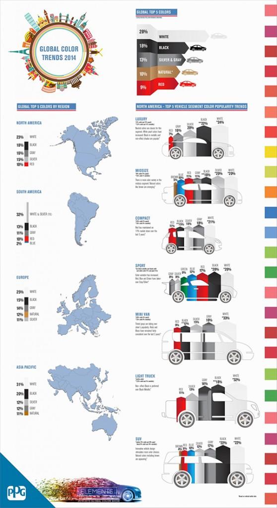 Wit is de populairste autokleur van 2014