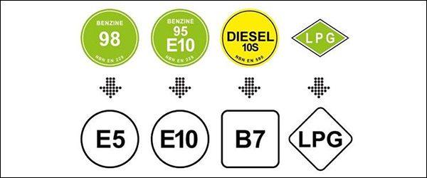 Opgelet: nieuwe benaming diesel en benzine aan het tankstation!
