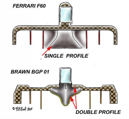 brawn-tek-diffusor