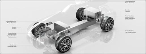 Mercedes SLS AMG Gullwing Elektrisch Electric