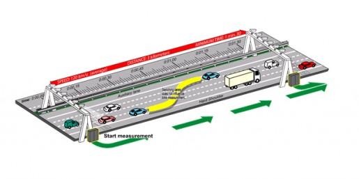 Proefproject Gentbrugge trajectcontrole