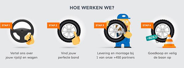 Advertorial: Autobanden online kopen? Bij Tyrestock.be!